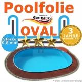 6,23 x 3,60 x 1,20 m x 0,8 Poolfolie bis 1,50 m
